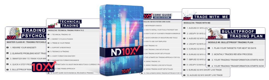nd10x review